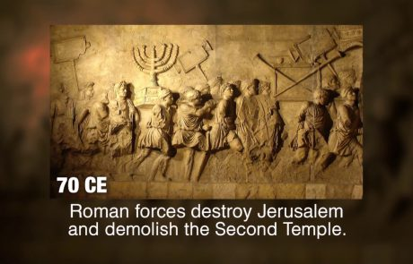 Celebrating 3500 years of Jewish History in Jerusalem